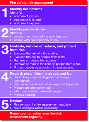 . risk management plan example template. business risk ...